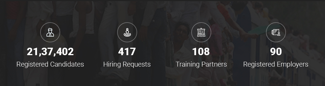 BetterPlace - SkillConnect Success Stats