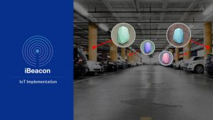 How iBeacon technology is used to identify empty space with simple formula